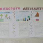 Assemblaggio delle parti del racconto in un cartellone